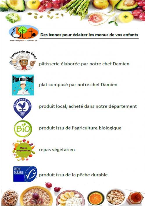 Affiche icone menus